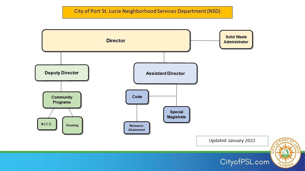 neighborhood services dept org chart
