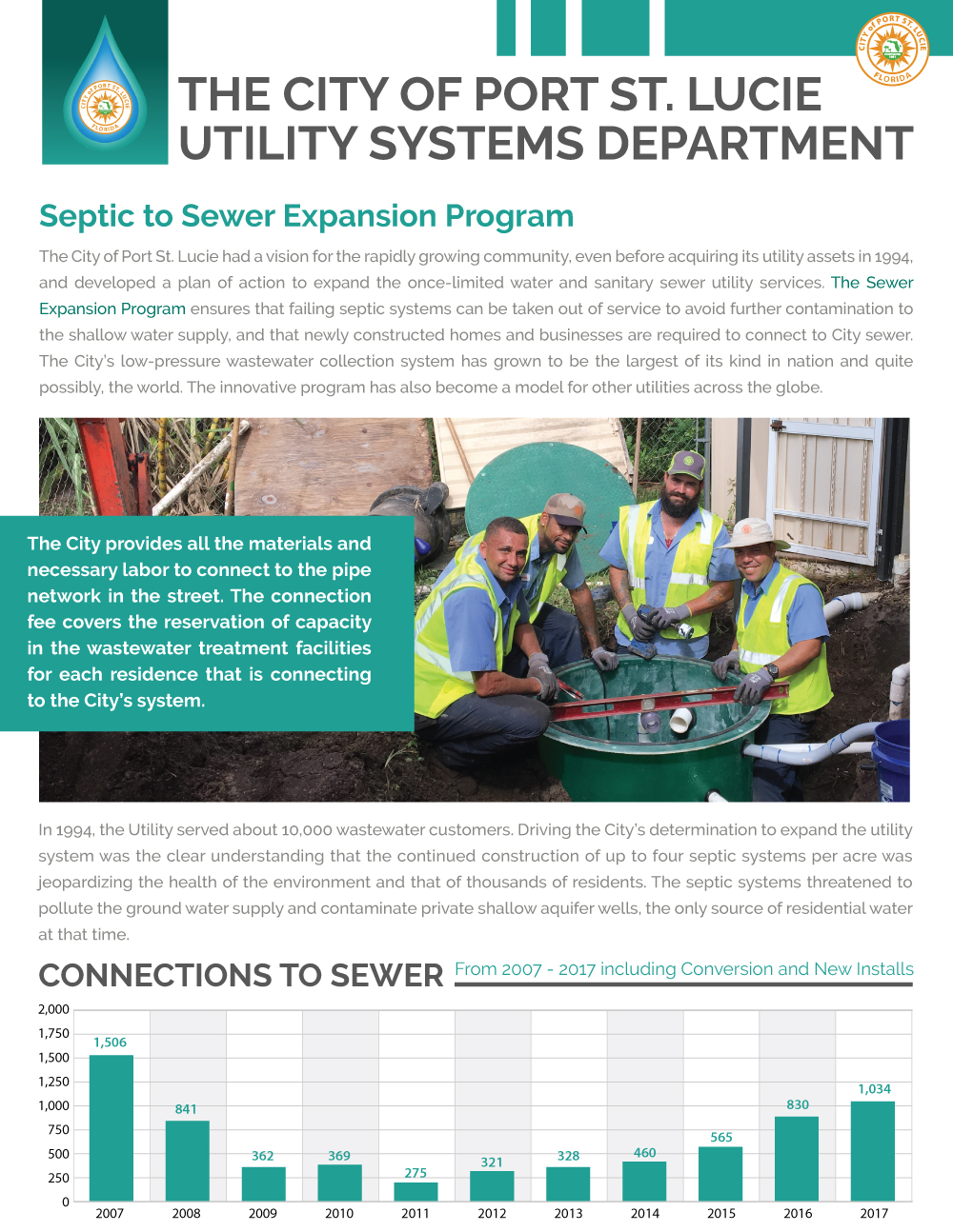 Septic to Sewer Fact Sheet